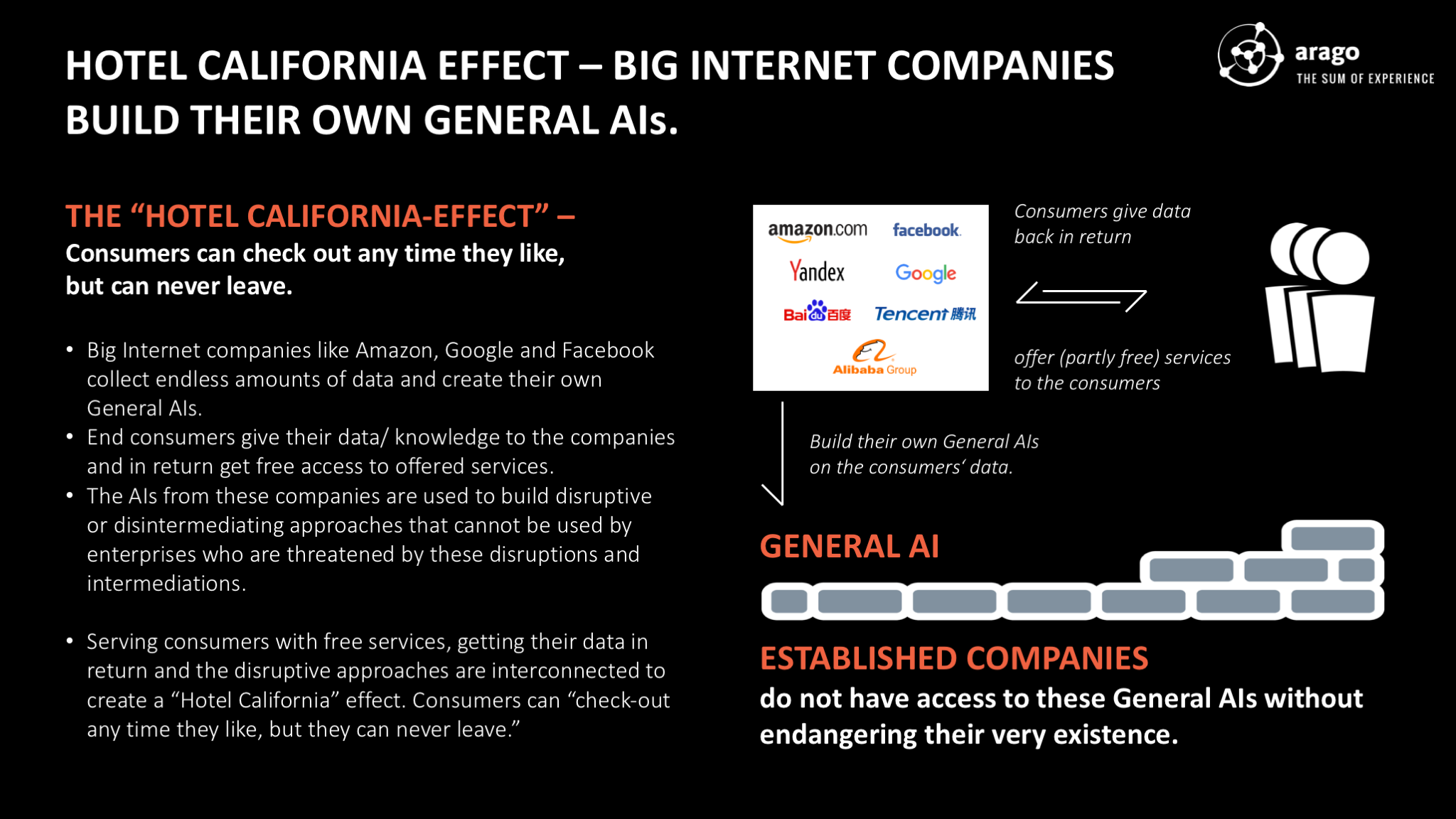 Figure: The Hotel California Effect – Big Internet Companies Build Their Own General AIs.